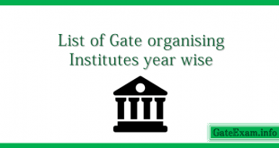 Year-wise-list-of-gate-organising-institutes