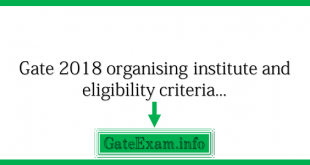 Gate-2018-organising-institute