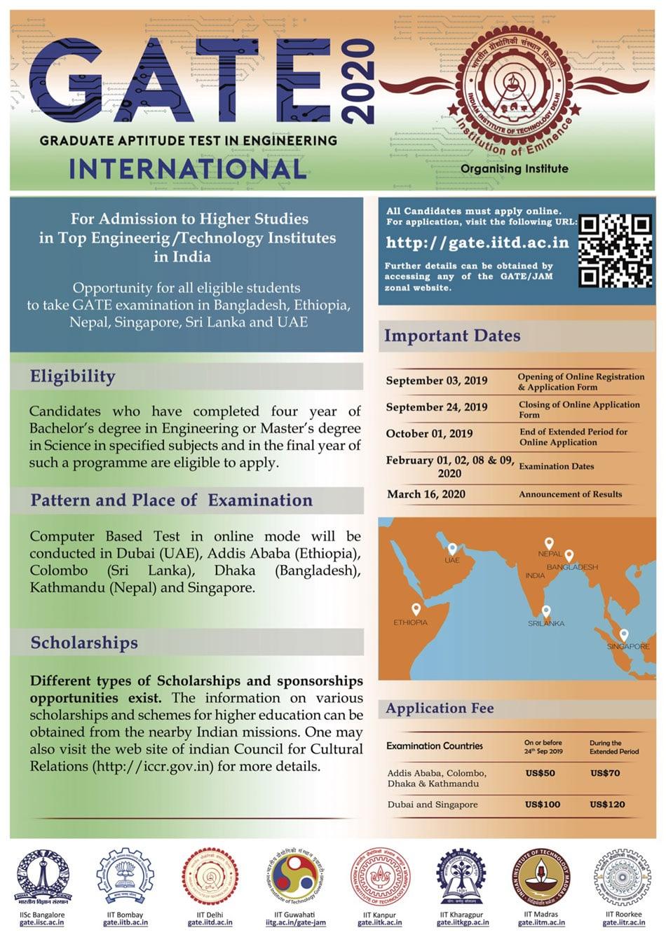 GATE 2020 international poster