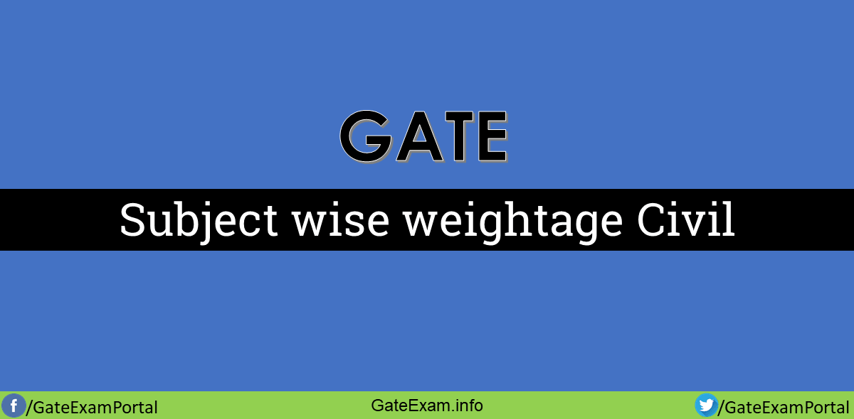 Gate-subject-wise-weightage-civil-ce