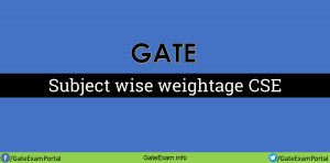 Gate-subject-wise-weightage-cse-computer-science