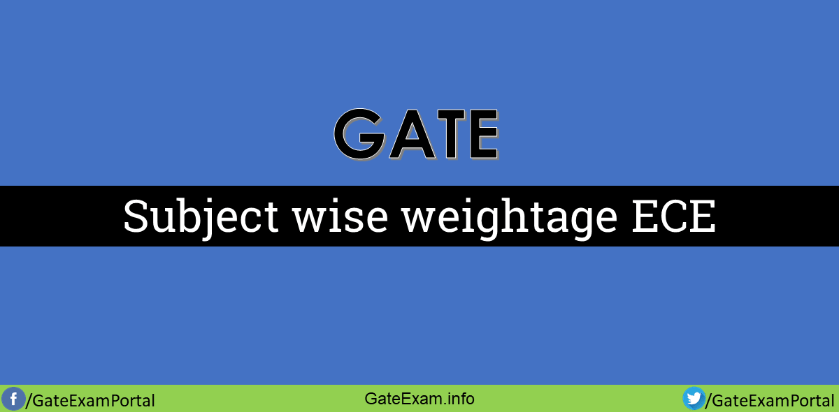Gate-subject-wise-weightage-ece