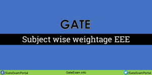 Gate-subject-wise-weightage-eee-electrical