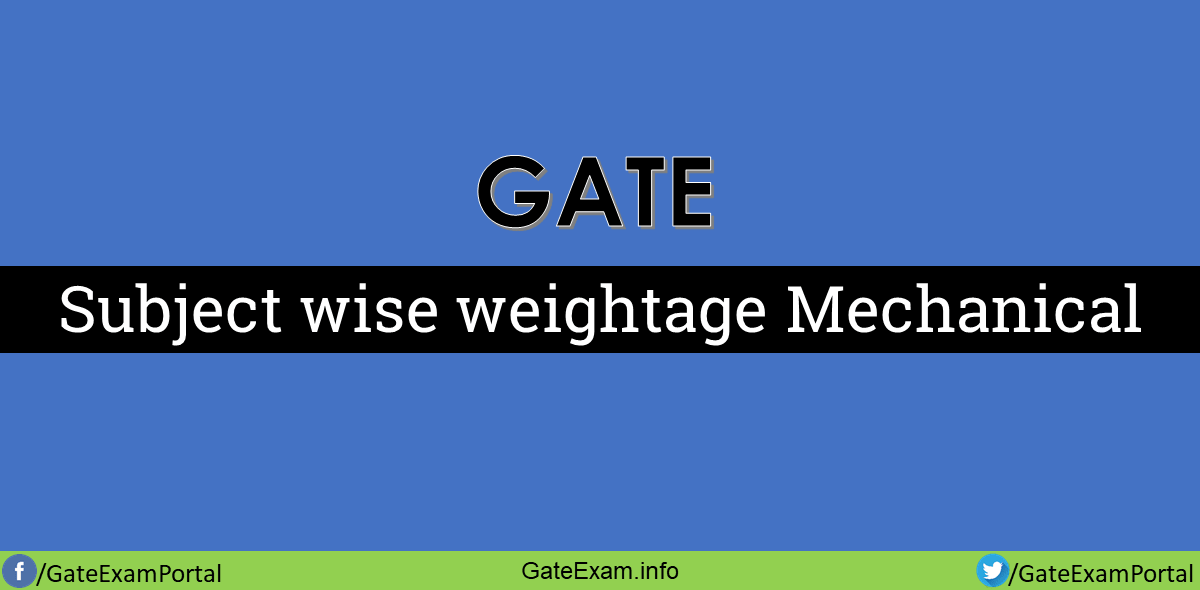 Gate-subject-wise-weightage-mechanical-me