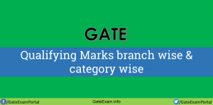 Gate-cutoff-branch-wise-category-wise
