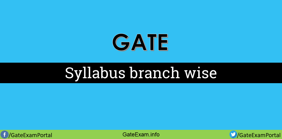 Gate-syllabus-branch-wise