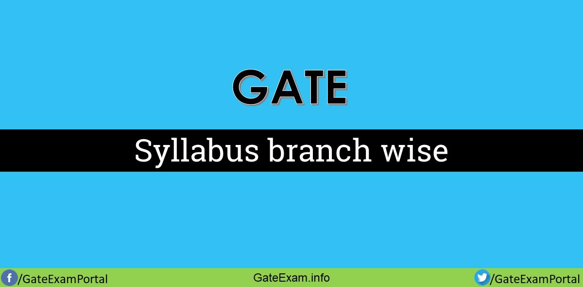 Gate-syllabus-branch-wise