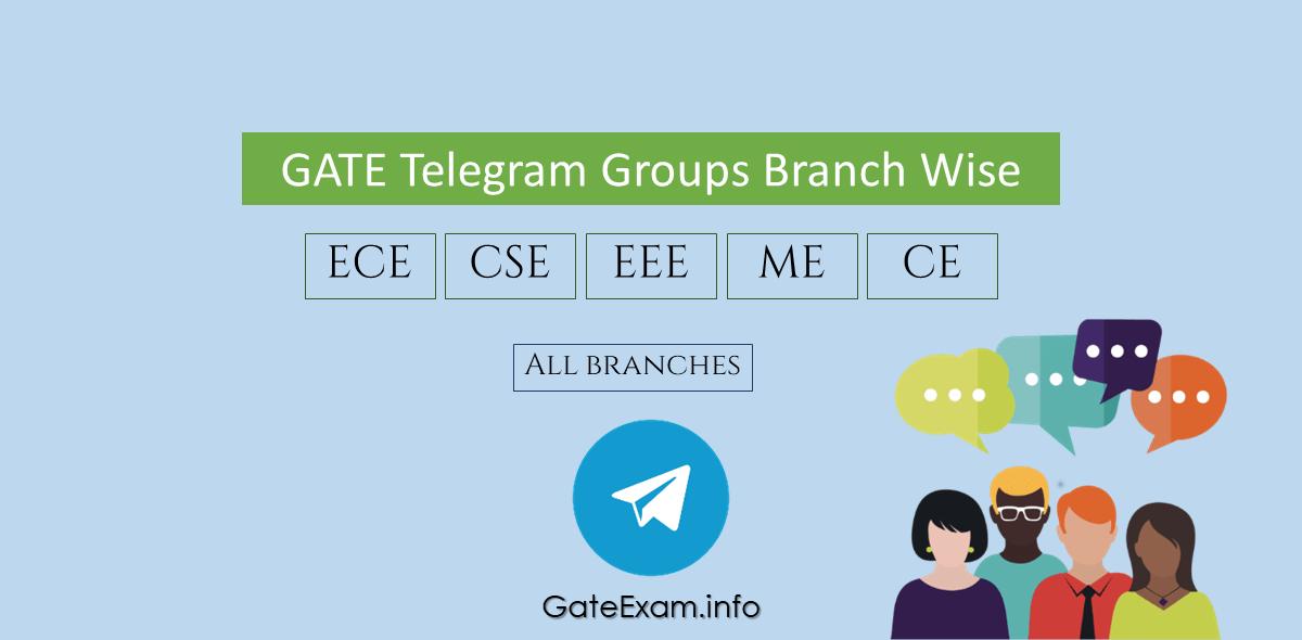Gate-telegram-group-links