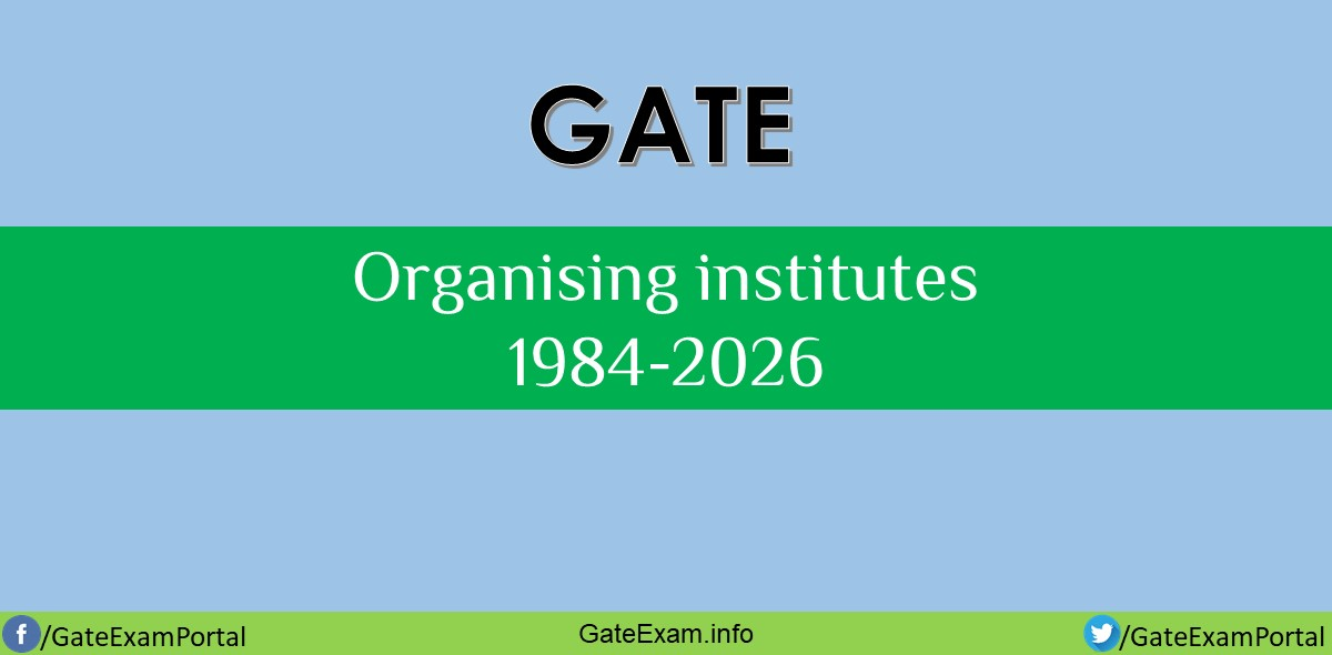Gate-organising-institutes-year-wise