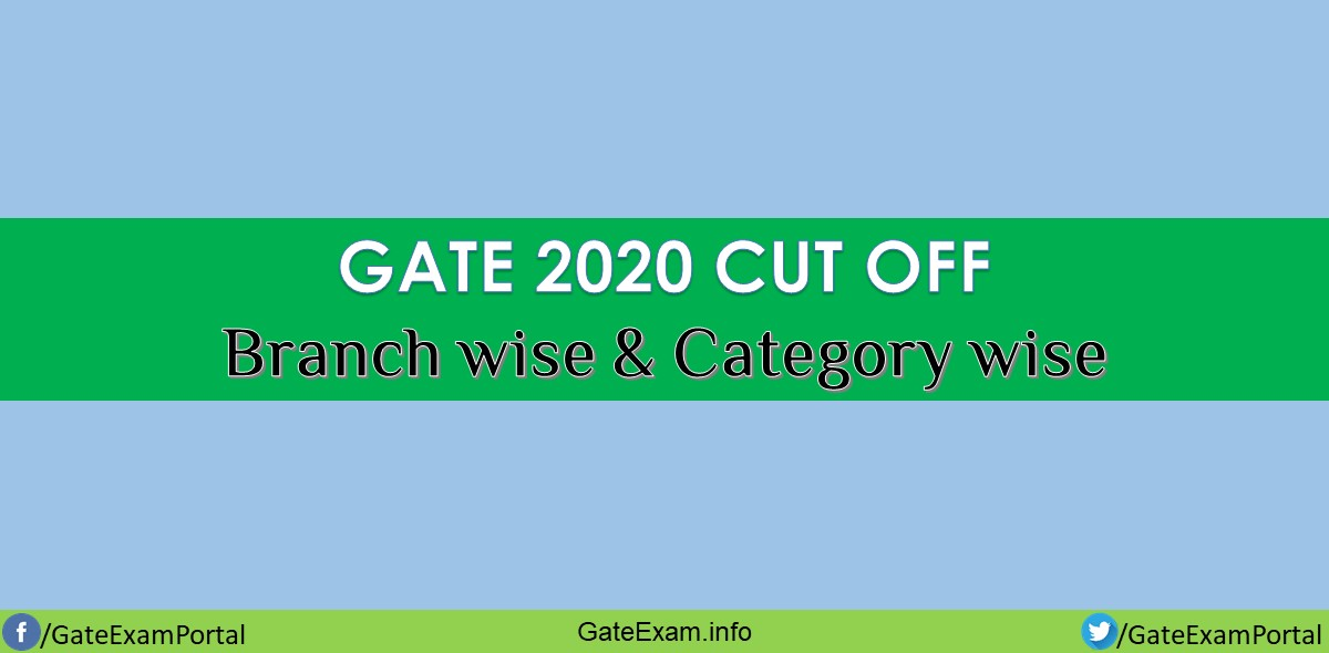 Gate-cutoff-2020